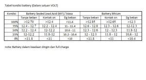 tabel battery