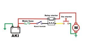 starter wiring generic