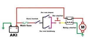 starter wiring matic non sss