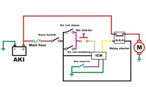 starter wiring matic with sss