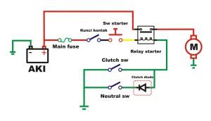 starter wiring sport