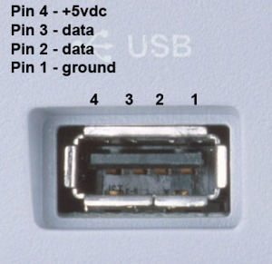 usb female pinout