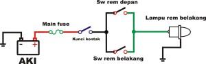 wiring harnes1