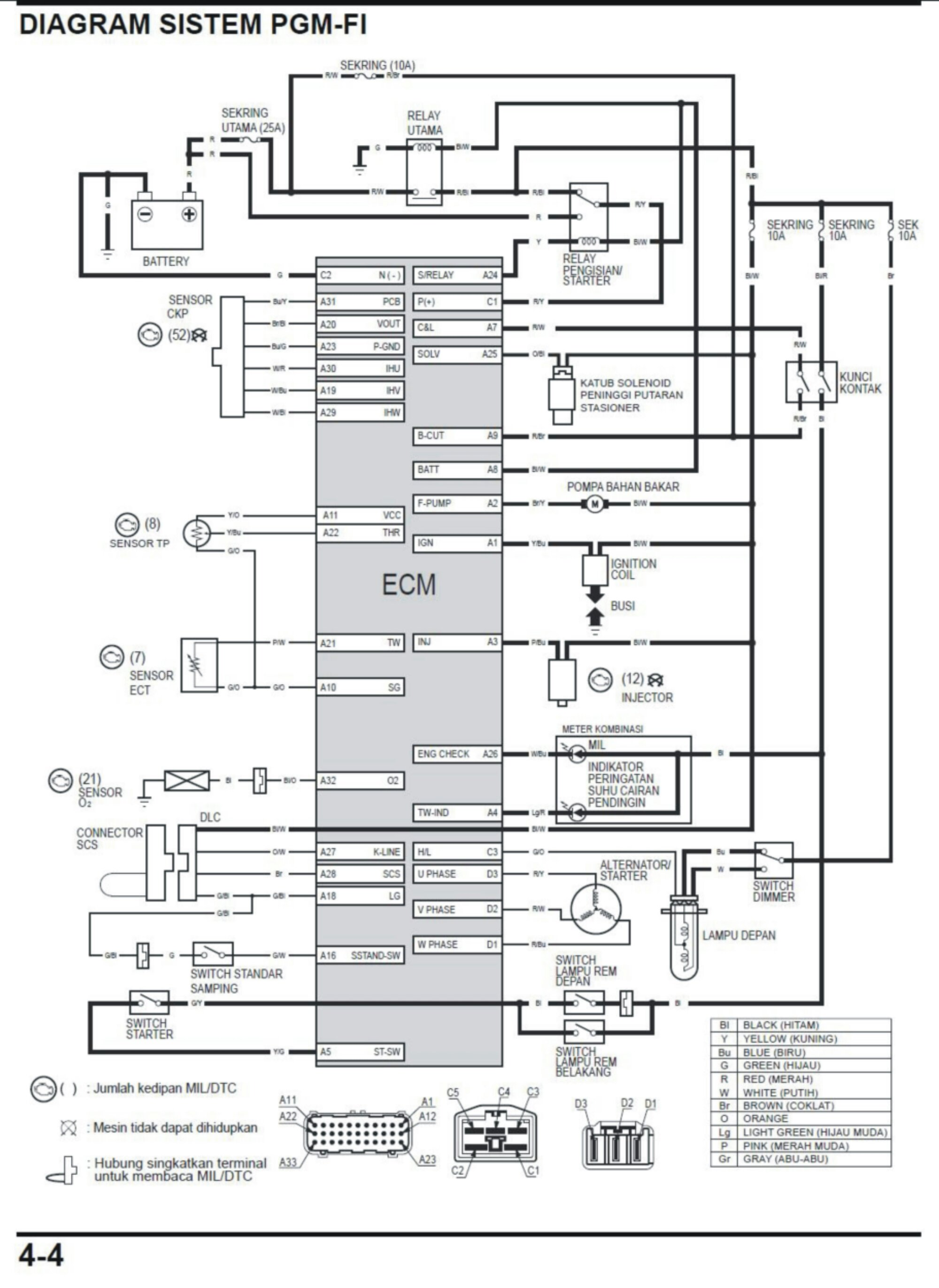 wpid wiring ecu vario jpg mio soul i 125 cdi wiring diagram mio soul i maintenance \u2022 wiring 2009 Yamaha Raider Wiring-Diagram at readyjetset.co
