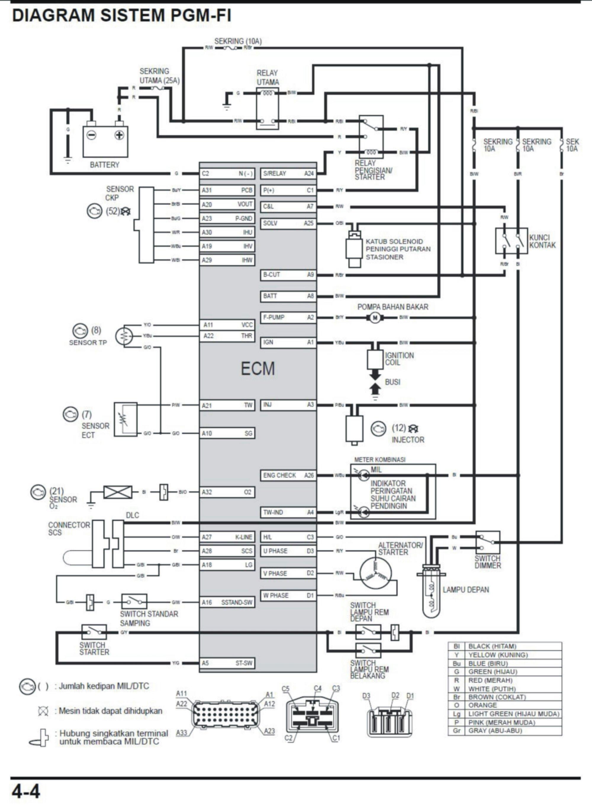 Honda Elite 80 Scooter Wiring Diagram Com