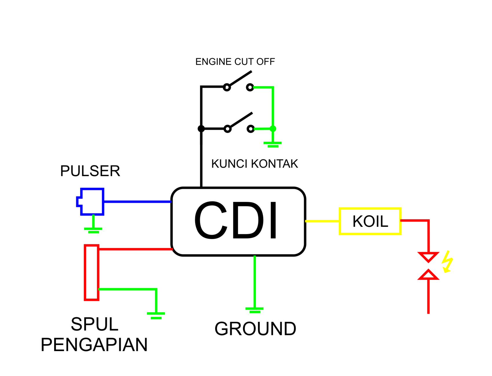 wiring on off switch diagram with Engine Cut Off Pahami Karakternya Biar Ga Nyusahin on US20130119887 moreover Light Sensitive Switch additionally Ignition Of Fluorescent L s Schematic further Interfacing Relay With Pic Microcontroller together with Signal Stat 900 Again.